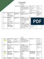 List Pasien Digest 12 Nov.docx