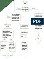 Quy trình 8_Quy trình bảo hành HDD.docx
