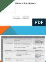 Comparison of the Journals.pptx