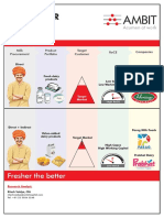 Ambit reporton dairy industry.pdf