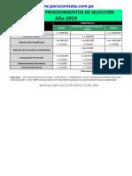 TOPE OSCE 2019.pdf