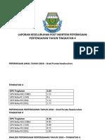 LAPORAN POST MORTEM T4 PEPERIKSAAN AKHIR TAHUN 2018 .docx