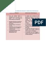 Cuadro_comparativo_de_derechos_reales_y_personales.pdf