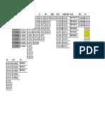 IPC 15 IR LIST.xlsx