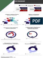 Infografía Paraguay instituciones financieras  Feb-2019