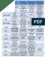 Cuadro Patologias Pilates Lc