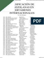 Clasificación de Venezolanas en Certámenes Internacionales 1937 - 2003
