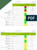 Formato Matriz de Peligros Evaluacion Valoracion Riesgos