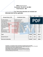Channel list of fastway setup box