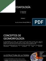Conceptos de Geomorfología