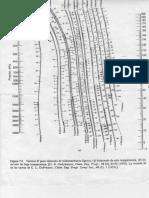 nomogramas depriester.pdf