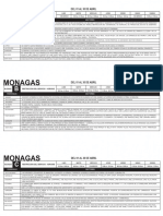 Cronograma de Cortes Monagas