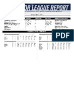 04.06.19 Mariners Minor League Report