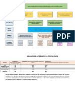 Arbol de Objetivos  y alternativas de solucion.docx