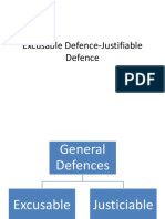 Excusable Defence-Justifiable Defence.pptx