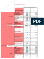 Presupuesto Sg-sst Fusión Produc
