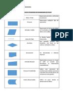 Simbolos - diagrama de flujo.docx