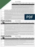 Racionamiento Electrico Abril 2019 (Portuguesa)