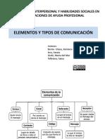 Teoría-Elementos y Tipos de Comunicación_2