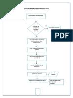 investigacion proceso productivo.docx