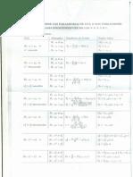 Formulario Prueba Hipotesis.