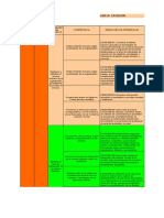 3. Cronograma Fase III Ejecucion (CA)