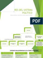 Actores Del Sistema Políticoactorescolectivos (1)