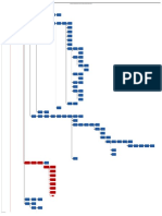 Diagrama RED.pdf