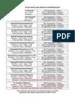 tabela_controlados_gotas_v2.pdf