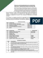 ACTA DE TRANSFERENCIA DE LA GESTIÓN ADMINISTRATIVA DE LA DIRECCIÓN DE DESARROLLO ECONOMICO LOCAL.docx