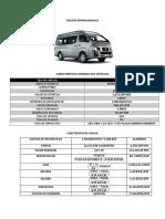 Costos Operacionales Nissan Urban.docx
