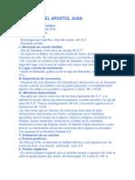 APOSTOL JUAN.docx