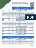 Programacion Academica-08!03!2019 22-59-44