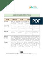 RÚBRICA DE EVALUACIÓN DEL PORTAFOLIO PERSONAL.docx