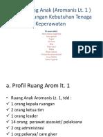 Profil Ruangan Anak (Aromanis Lt