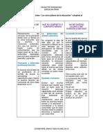 """Los cinco pilares de la educación"""" completa el siguiente cuadro.docx"""