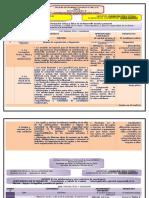 Fce i Dosificacióndecontenidos20121013