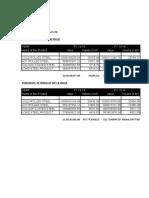 Qty Details 2015-15 Hypermart.xls Rating