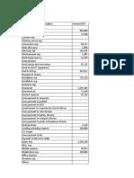 1.Accounts Machinery Jan 18