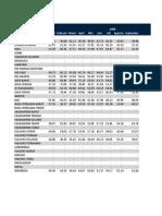 Occupancy Rate Hotel Indonesia