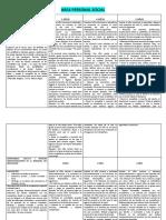 COMPETENCIAS-Y-CAPACIDADES-INICIAL-OK.docx