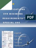 3.Operational Procedure