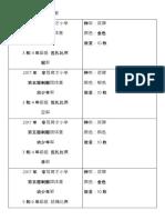 第五届幼少年军奖牌字眼.docx