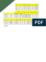 Tabel Kuantitatif Untuk Praktikan