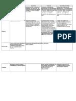 Manual de Derecho Comercial (Vitolo)