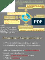 Michael Porters Model