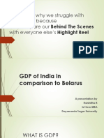Belarus GDP New