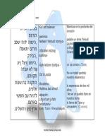 Himno de Israel Completo