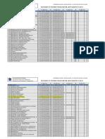 CALENDARIO_de_pruebas_por_asignatura_2019_1_resolucion_cd_0123_27_02_2019