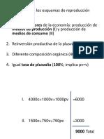 Esquemas reproducción.pdf